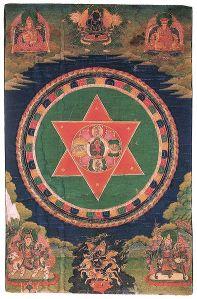 394px-Vajravarahi_Mandala